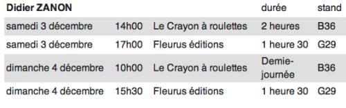 Didier Zanon, Fleurus